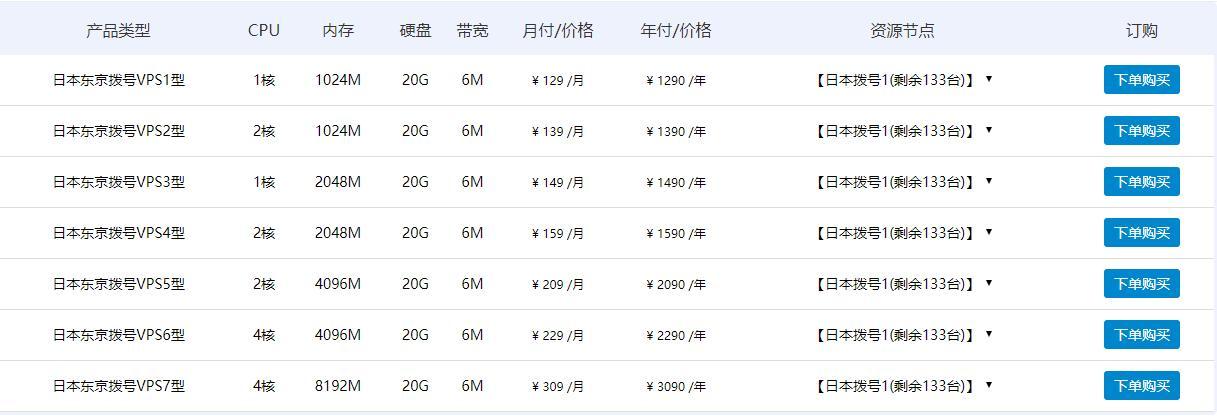日本动态拨号VPS服务器火热上线中!