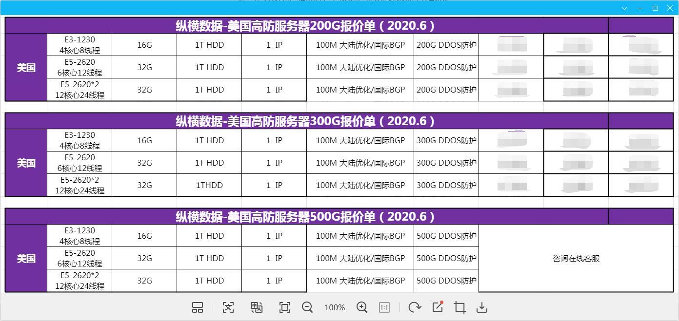 纵横数据最新提供美国高防服务器200G 300G 500G DDOS防护