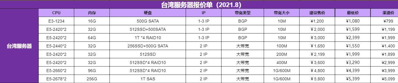台湾直连大陆BGP带宽服务器、台湾大带宽服务器火热上线中,欢迎咨询!