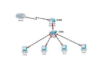 服务器的公网带宽和内网带宽分别指的是什么?